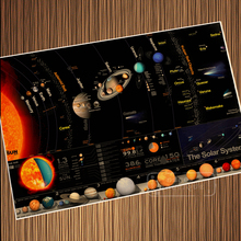 Tracks of Planets of Solar System Space Sci-Fi Retro Vintage Kraft Poster Decorative Wall Sticker Home Decor Gift(China)