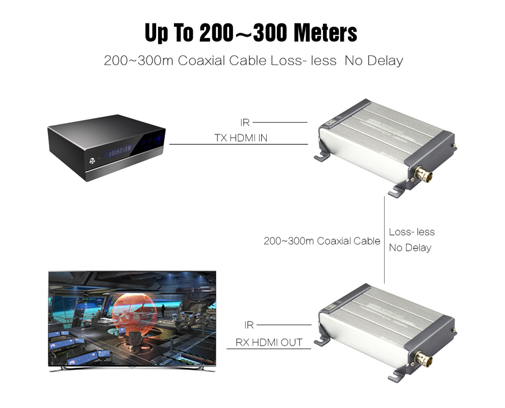HDMI Extender 379IR-6