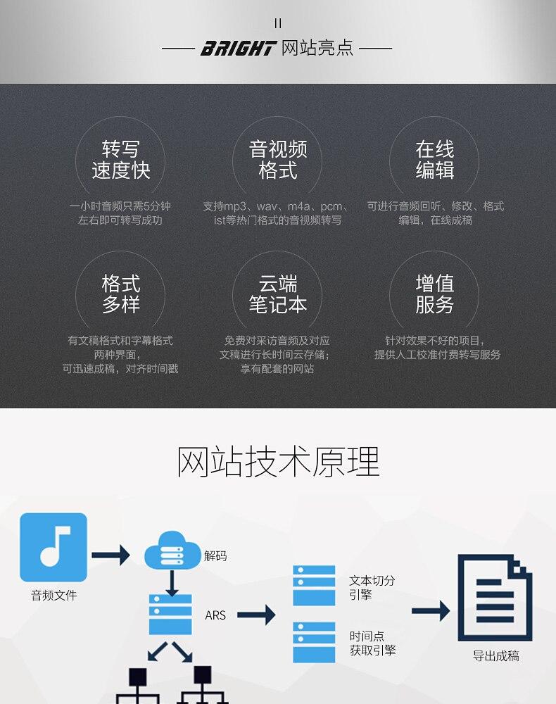 Iflytek Portable Digital Voice Recorder (15)