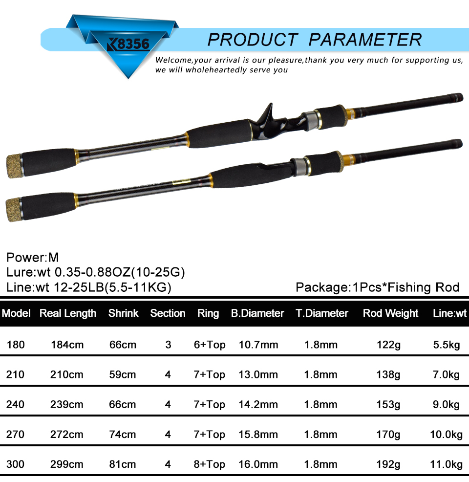 K8356 99%Carbon Lure Rod 4 Section CastingSpinning Fishing Rod 1.8 2.1 2.4 2.7 3.0m Travel Stitching Saltwater Pole Fish Tools(7)