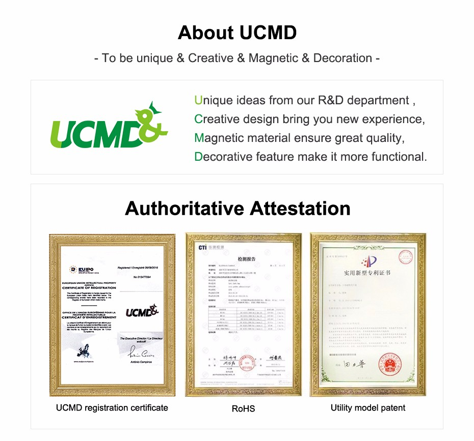 About UCMD