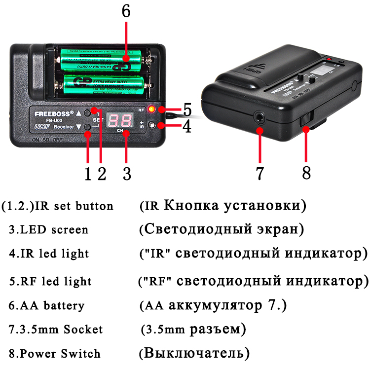 FB-U03-2 22 Wireless Microphones
