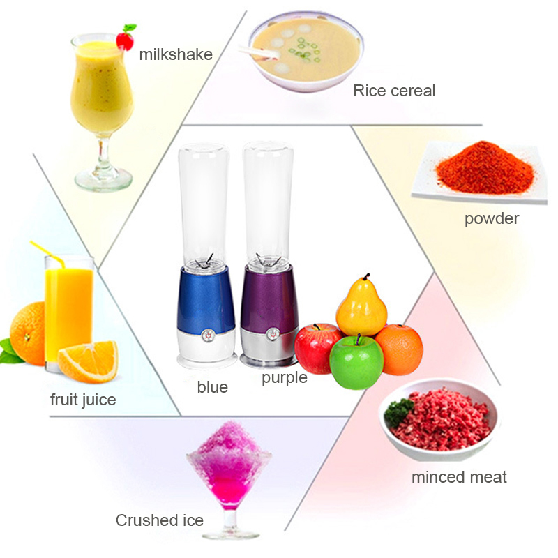 Factory direct home multi-purpose juicer / ice machine mixer Report<br>