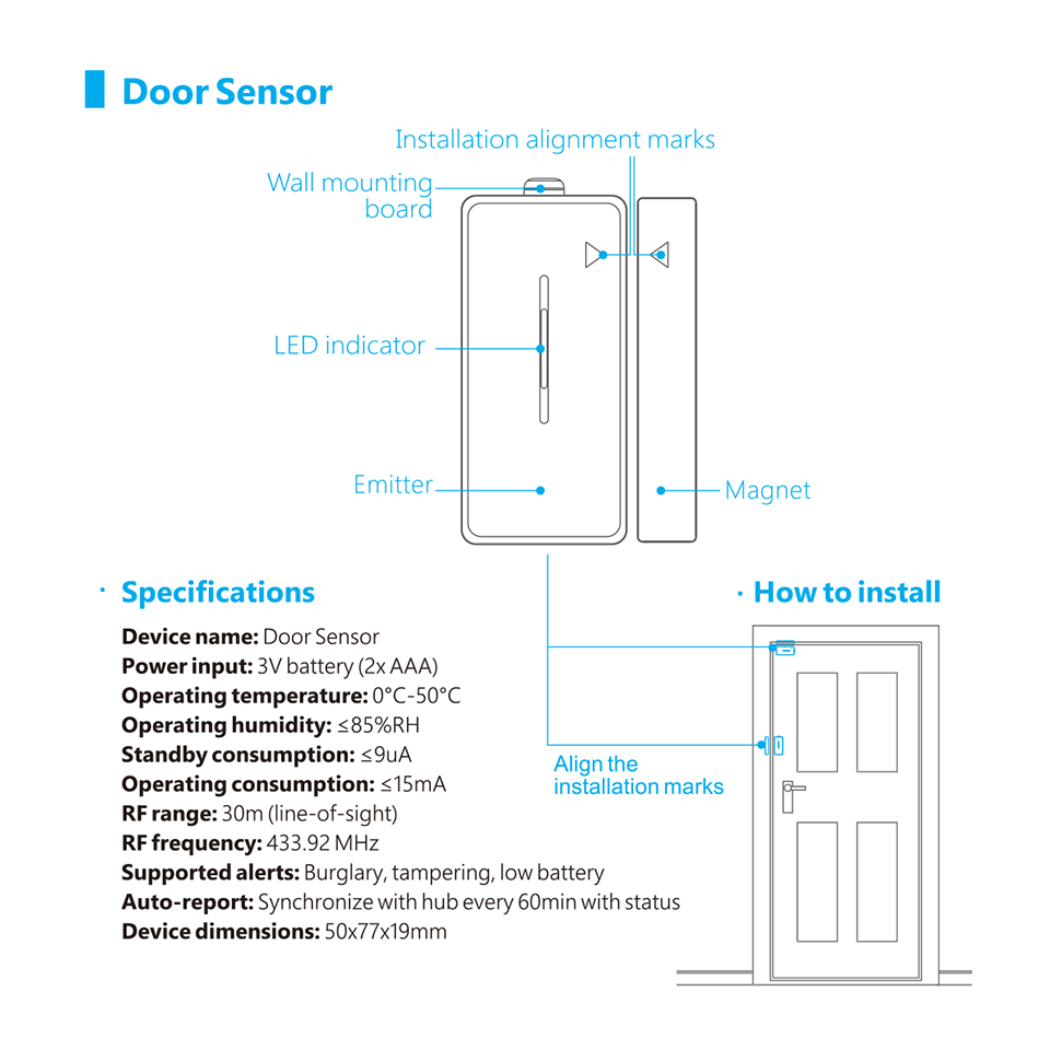 Original Broadlink New S2 S2-HUB Wifi 433HMz Wireless Intelligent Security Alarm Kit Monitor Sensor Door Sensor Upgrade Version