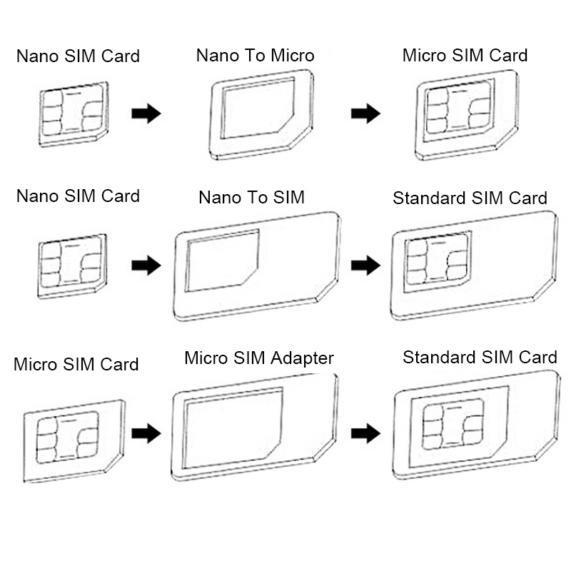 5-in-1-Nano-Sim-Card-Adapters-Regular-Micro-Sim-Standard-SIM-Card-Tools-For-iPhone (1)