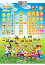 QITAI Russian number Educational Phonetic Chart Learning Machine Electronic Baby Music Toy Early Language Sound Toys Best gifts(China)