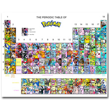 The Periodic Table of Pokemon Funny Art Silk Poster Print 20x25 24x30inch Pocket Monster Anime Picture for Room Wall Decor 029(China)