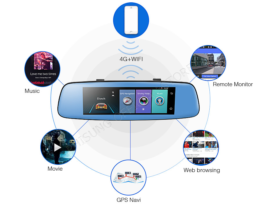 "Phisung E06 4G Car DVR 7.84"" Touch ADAS Remote Monitor Rear view mirror with DVR and camera Android Dual lens 1080P WIFI dashcam 3"
