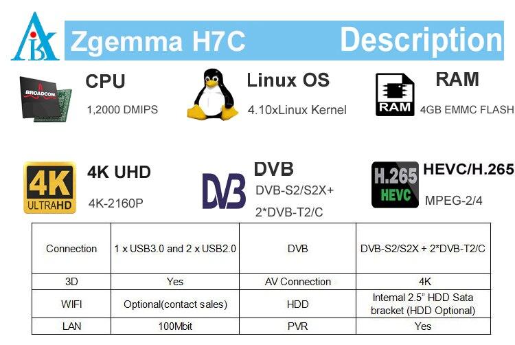 H7C Description
