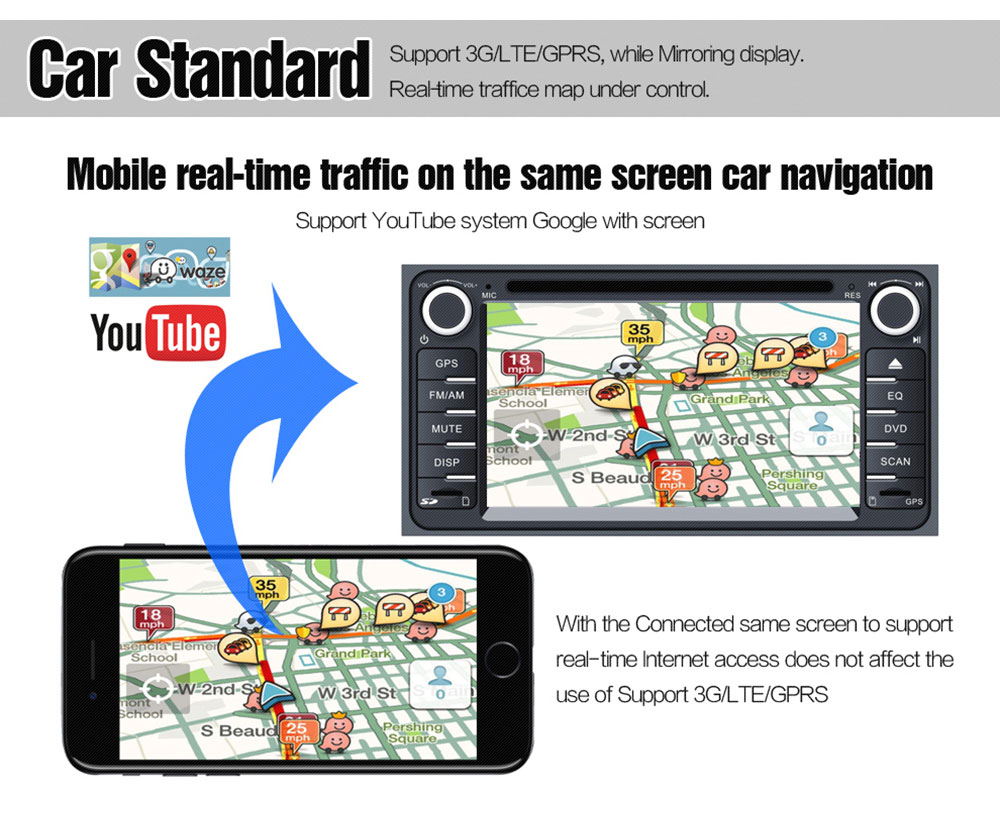 Car wifi Mirrorlink Box Support Youtube Mirroring For iOS10 Phone For Android Phone Car Mirrorlink Box For Miracst Allsharing  (10)