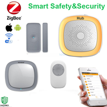 Smart home zigbee technology security system wifi hub and security sensors H2(China)