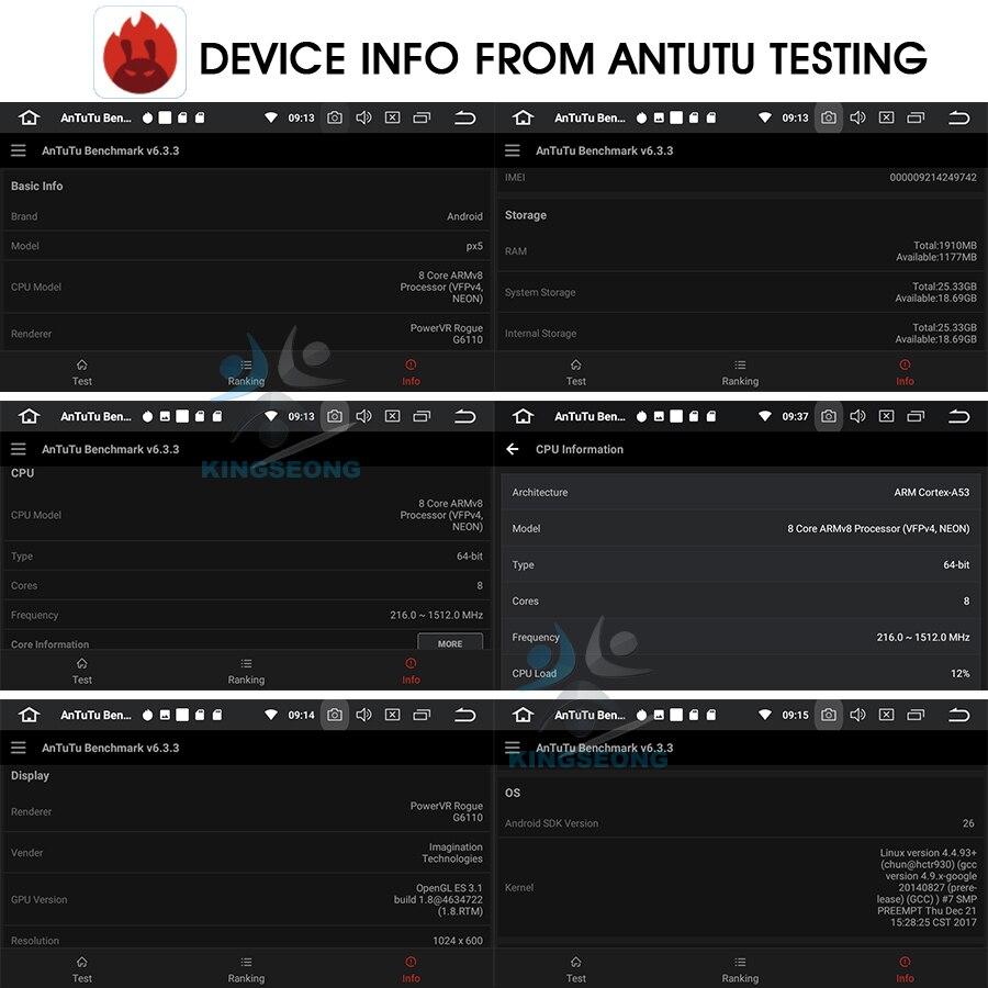 ES5815V-E20-Antutu Testing