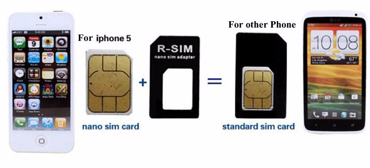 Noosy Sim Card Adapter Nano Micro Sim Cards Adapters & Eject Pin Key For Apple iPhone 5 5S Se 4 4S Samsung Galaxy Grand Prime (8)