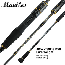 Mavllos 1.95m ML/M Tip Slow Jigging Rod Lure Weight 25-250g/100-350g Two Sections Ultra Light Saltwater Fishing Spinnning Rod