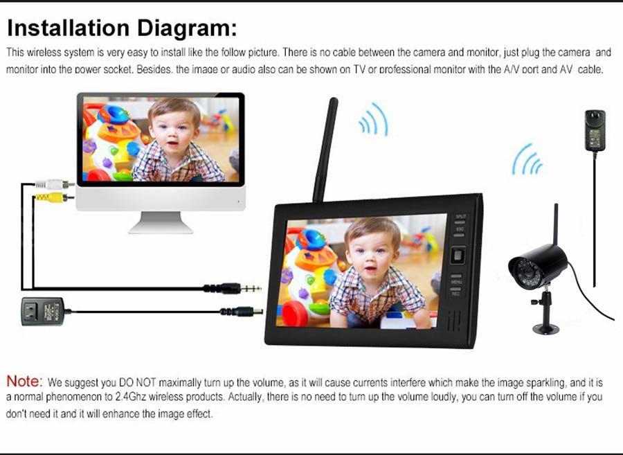 video surveillance kit