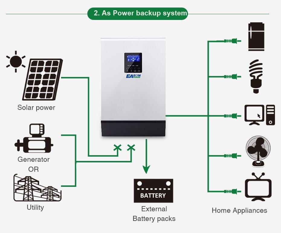 EASUN POWER 10KW Solar Inverter 80A MPPT Off Grid Inverter 48V 220V Pure Sine Wave Hybrid Inverter With 60A Battery Charger05