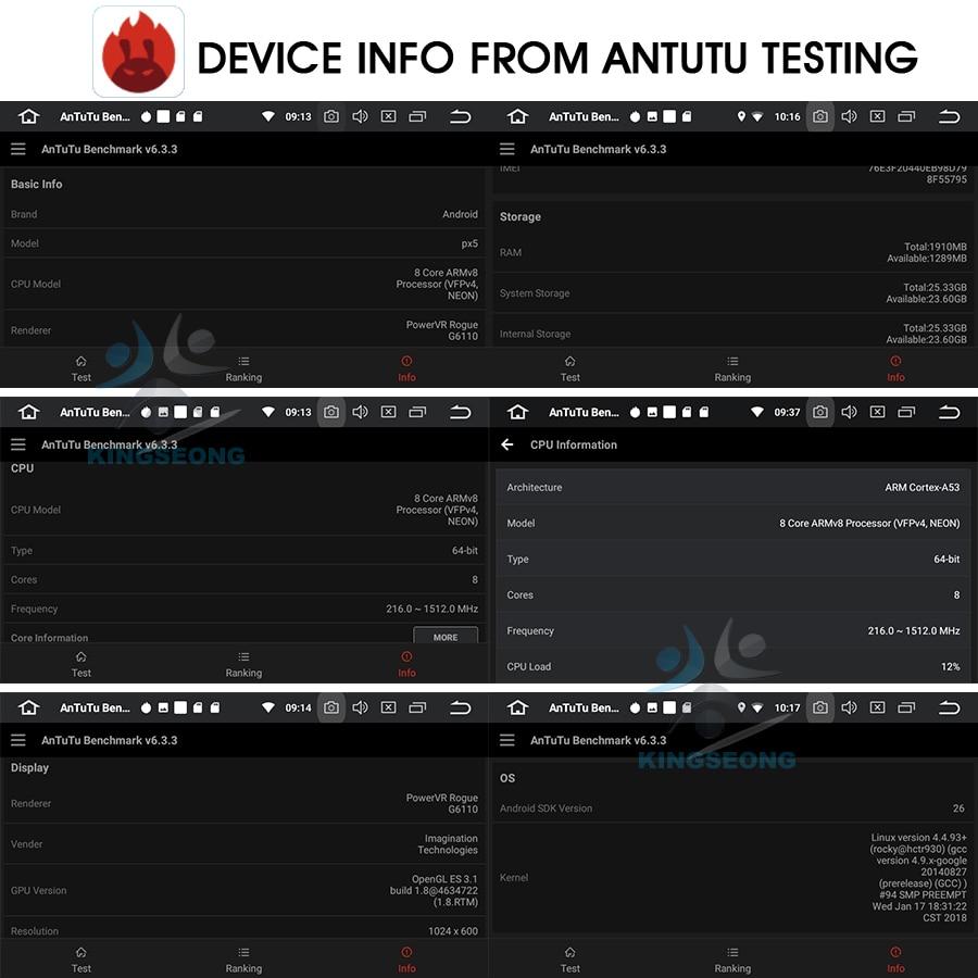 ES6859S-E20-Antutu Testing