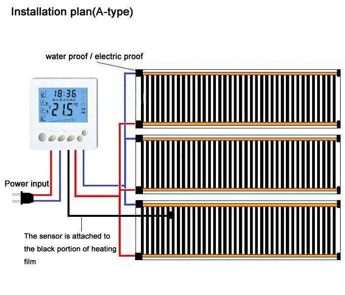 Free Ship to Australia 5 Sq meter Floor Heating Films 0.5M * 10M+1pcs thermostat+20pcs clamp+tape 1roll+ daub 1 roll<br>