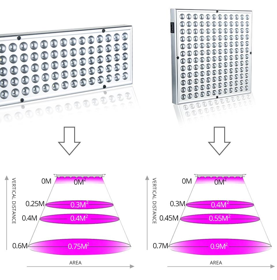panel led grow light (8)