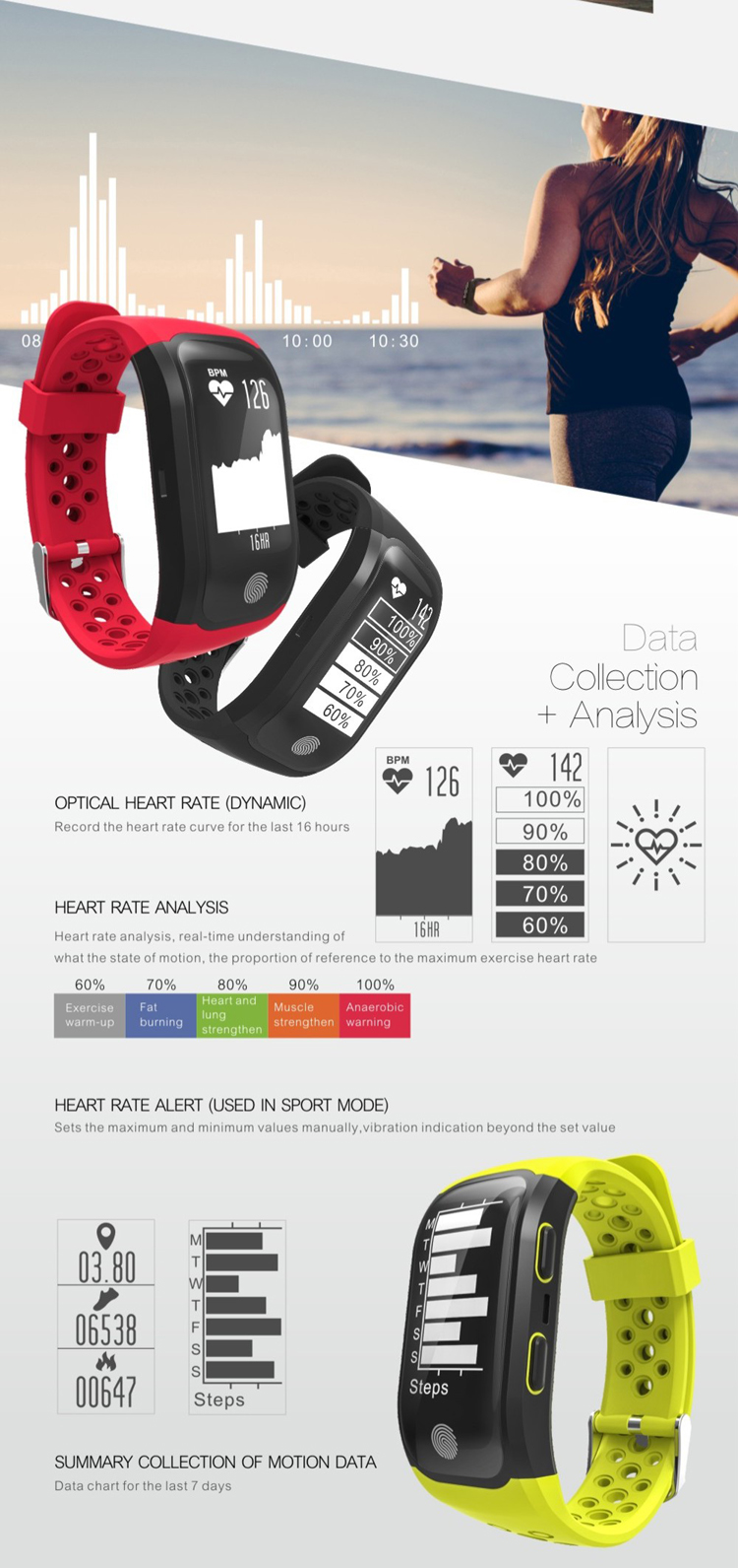 Feipuker Heart Rate Smart Wristband GPS Track Record Smart Band 2 Sleep Pedometer Bracelet Fitness Tracker Smart Watch Relogio 5