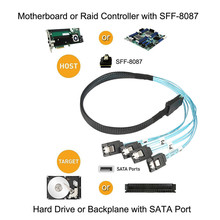 Mini SAS 36P SFF-8087 To 4 SATA 7 Pin Target Hard Disk Data Reverse Cable NEW 1M