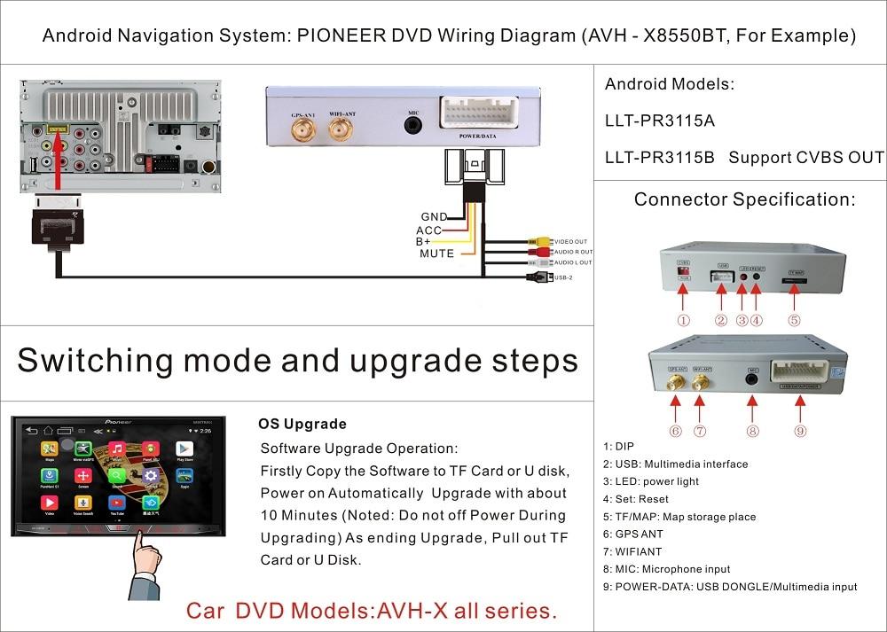 PIONEER Wiring Diagram_Lsailt