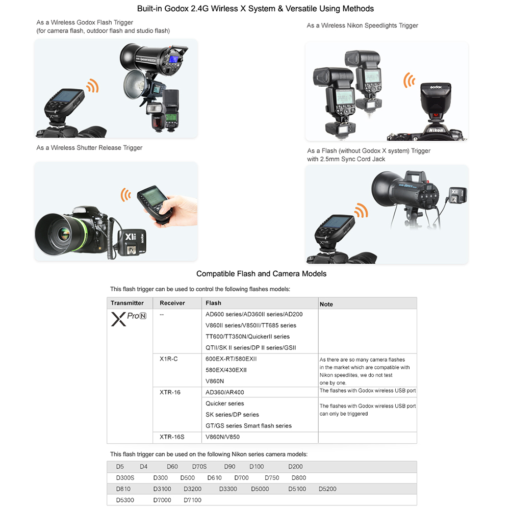 Pre-Sale New Arrival Godox i-TTL II 2.4G Wireless X system High-speed with Big LCD Screen Transmitter Xpro-N For Nikon (13)