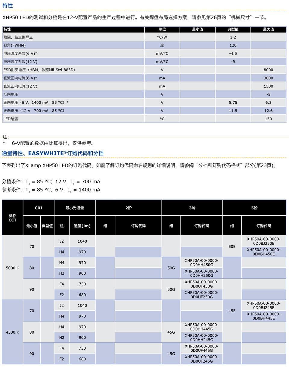 XHP50-70_12