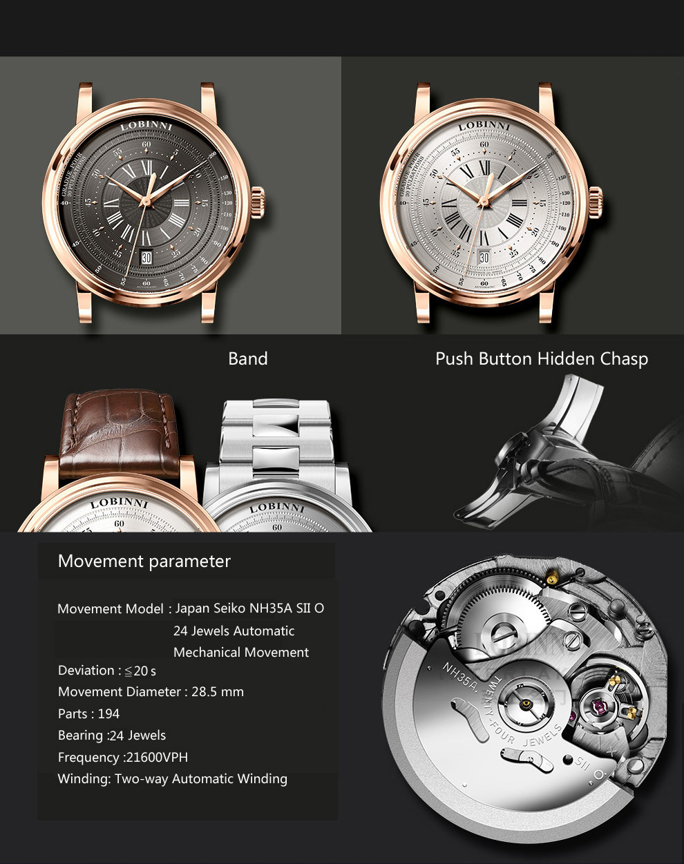 LOBINNI New Men Watches Top Luxury Brand Japan Import NH35A SII O Auto Mechanical MOVT Men's Clock Sapphire reloj hombre L1018-8 15