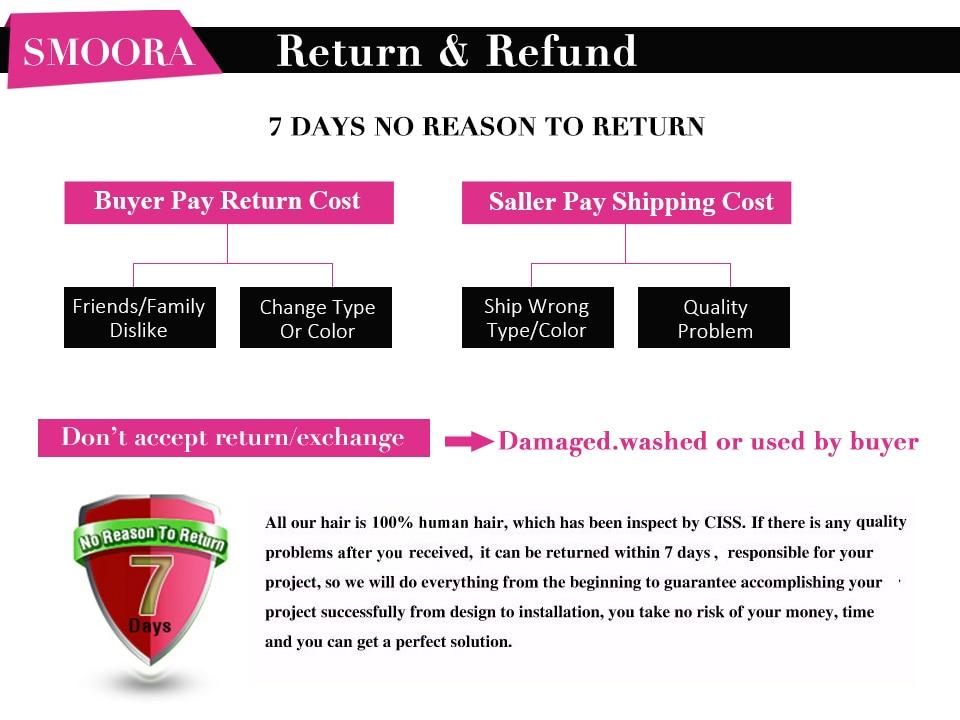 3.Return and Refund