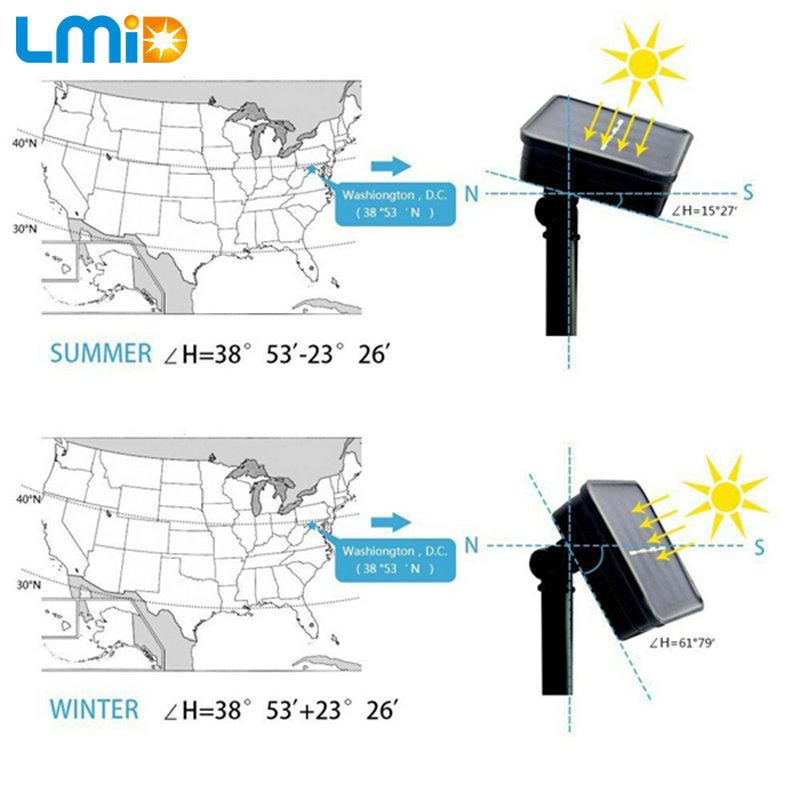 solar lamps (100)