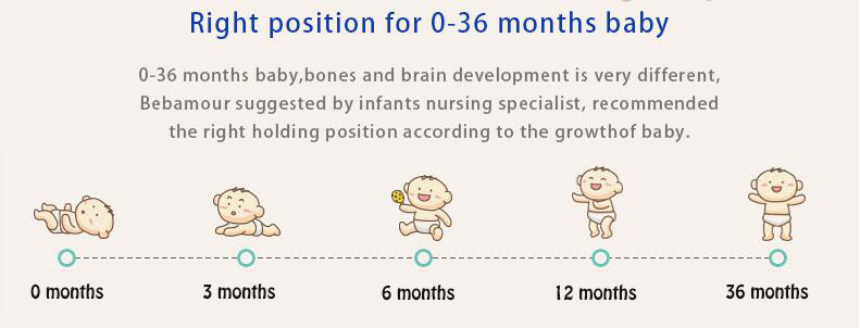 baby position chart