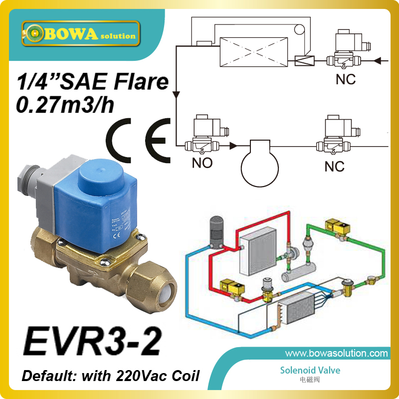 1/4 SAE Flare (0.27M3/H)  liquid line solenoid valve for heat pump water heater replace Castel solenoid valves<br><br>Aliexpress