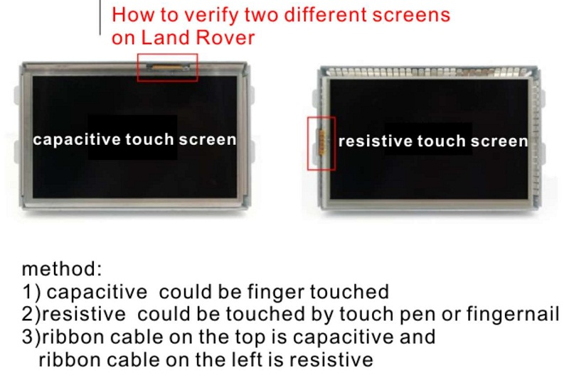 How to verify capacitive screen and resistive screen