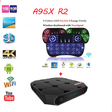 5Pcs A95X R2 Android 7.1 Smart TV Box RK3288 Quad-core 1G 8G Set Top Box Support 4K 3D H.265 USB 3.0 TF Card Media Player