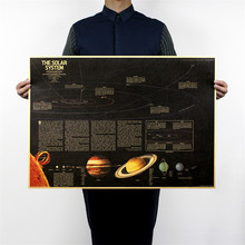 solar system nine planets kraft paper/Cafe/bar poster/ Retro Poster/decorative painting wall art craft 72x51cm ON020