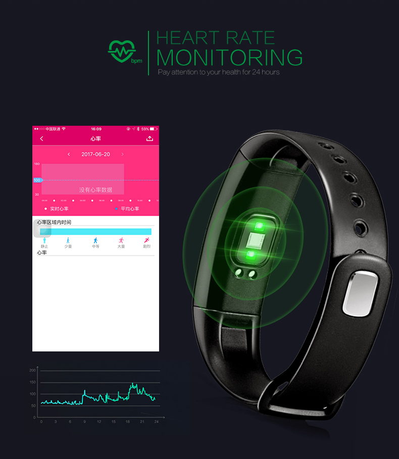 fitness bracelet blood pressure 11