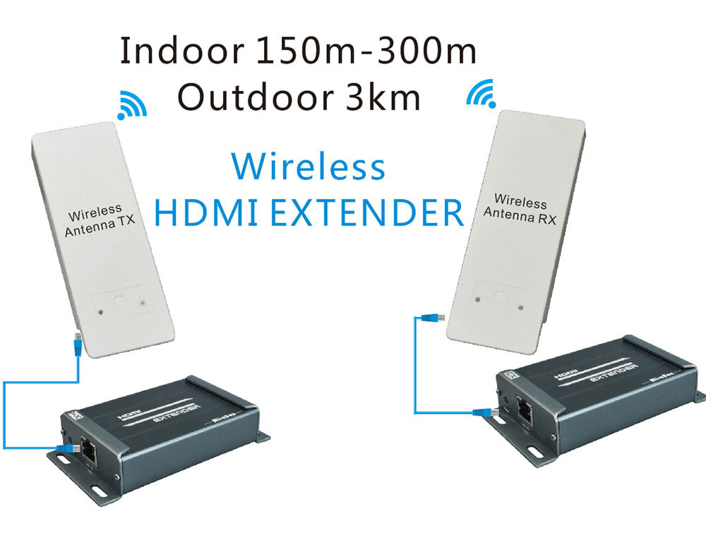 HSV891W HDMI Wireless Extender 150m FUll HD 1080P 5.8GHz WiFi HDMI Transmitter and Receiver Outdoor 3Km with Audio Extractor (12)
