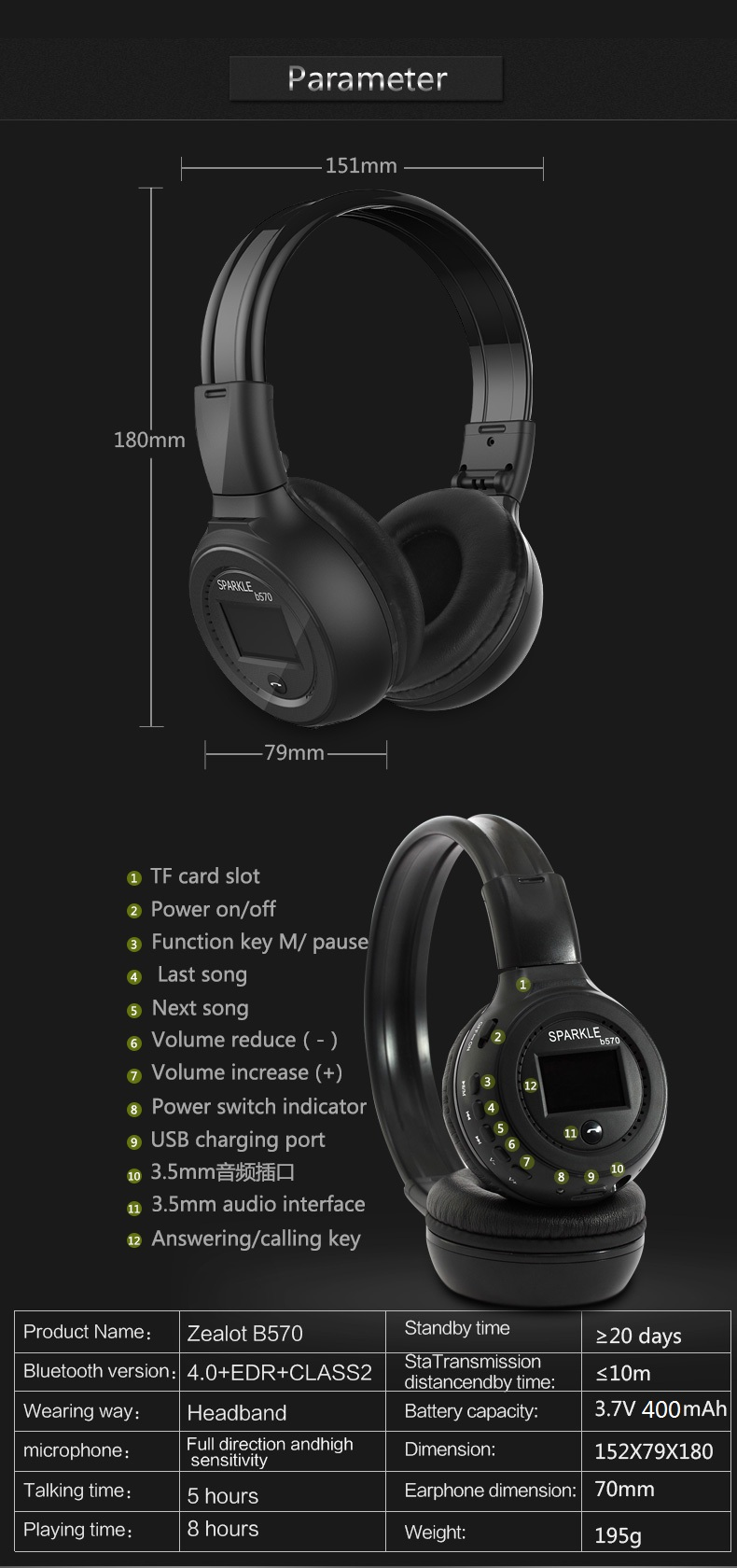Zealot B570 Earphone Headphone with LCD Screen Bluetooth Headphone Foldable Hifi Stereo Wireless Headset FM Radio TF SD Slot 20