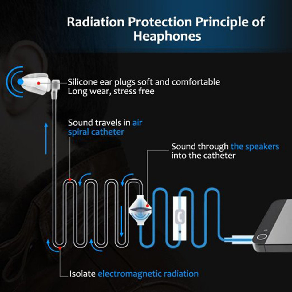 3.5mm Anti-Radiation Binaural Earphones Universal Noise Cancelling Air Tube Acoustic Stereo Earbuds Headphones with Microphone