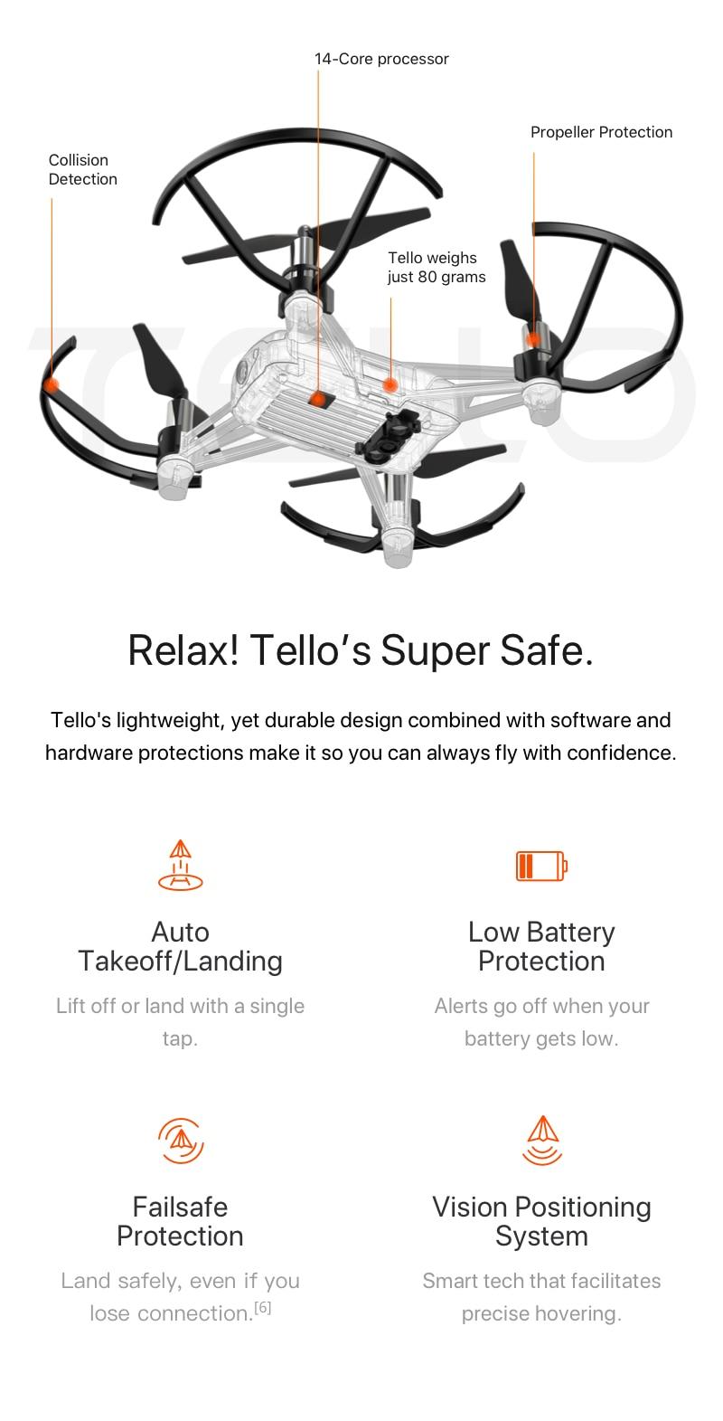 Drone Control CUC Week's 7