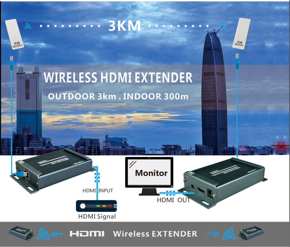 HSV891W 150m Wireless HDMI Extender 5.8GHz 1080P HDMI Wireless Transmitter and Receiver with Audio Extractor for HDTV STB DVD (9)