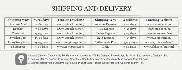 08 SHIPMENT IMFORMATION Content 750