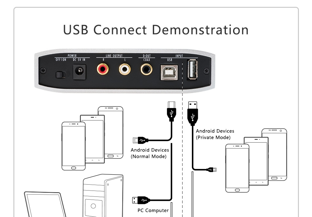 TEMPOTEC SERENADE iDSD Professional Headphone Amplifier PC/Mobile Phone USB D/A Converter for PC MAC iPhone Android Phones