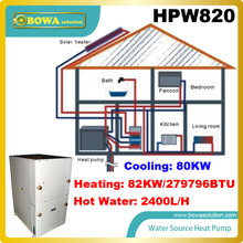 Geothermal/water source heat pump can produce 2.4T/H hot water, 82KW heating and 80KW cooling, pls check shipping cost with us