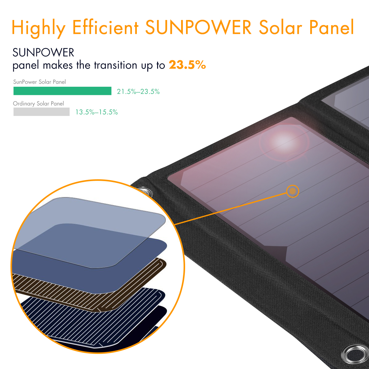 FLOUREON 28W Foldable Waterproof Solar Panel Charger Mobile Power Bank for Smartphones Tablets Triple USB Ports Outdoor 12