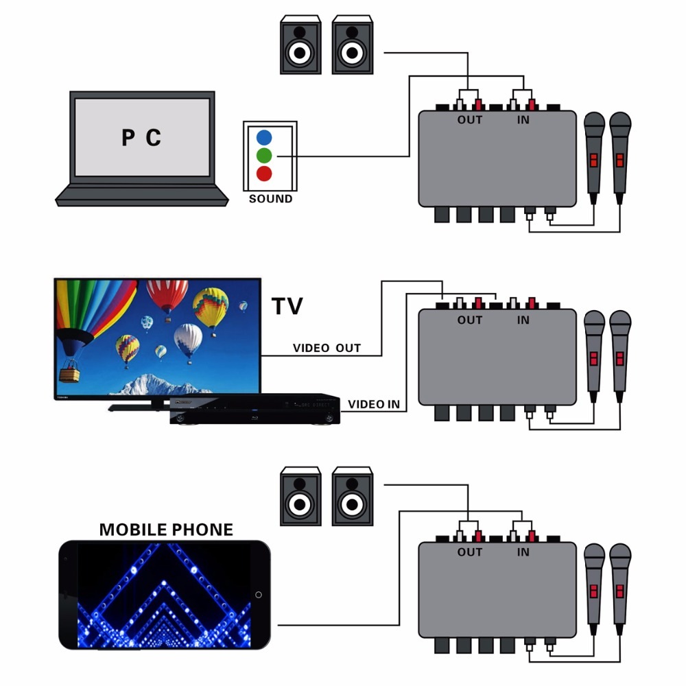 Mini Karaoke Machine System Julyfox Mini Karaoke Sound Mixer Amplifier 12V W/ RCA In and Out Cable For PC Cellphone TV DJ