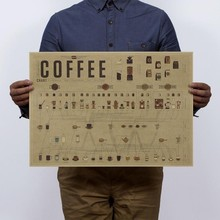 0232* coffee's formula chart vintage kraft paper posters wall stickers shop decorations home decal fans collection mural art