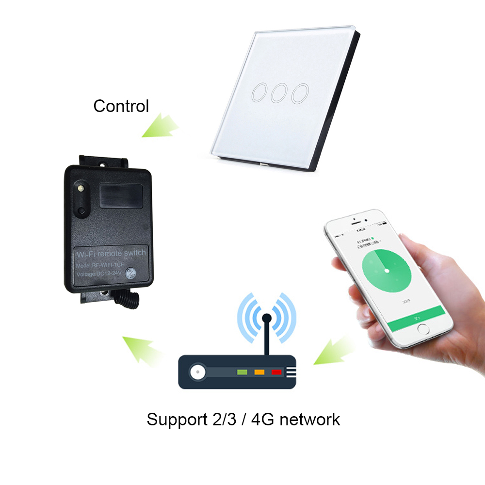 DIY wireless wifi switch rf control 433mhz touch switch lighting switch Android IOS smartphone smart home automation