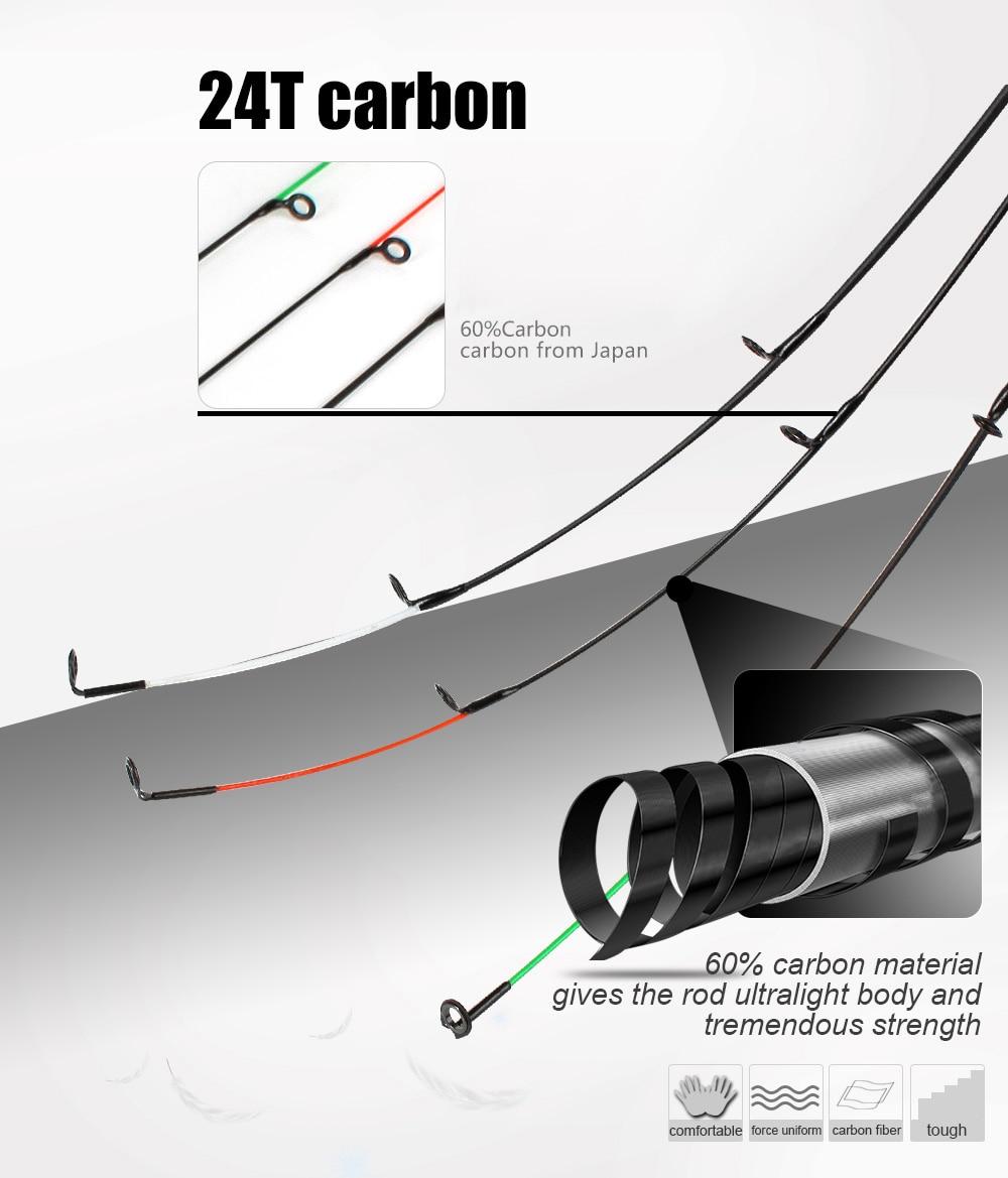 Lot de 3 scions ou buscles de rechange en carbone M/L/H 40/90 Gr